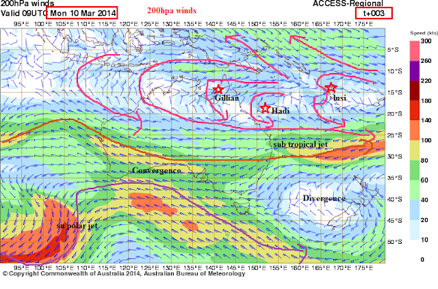 200hpa 10th march 2014 Australia