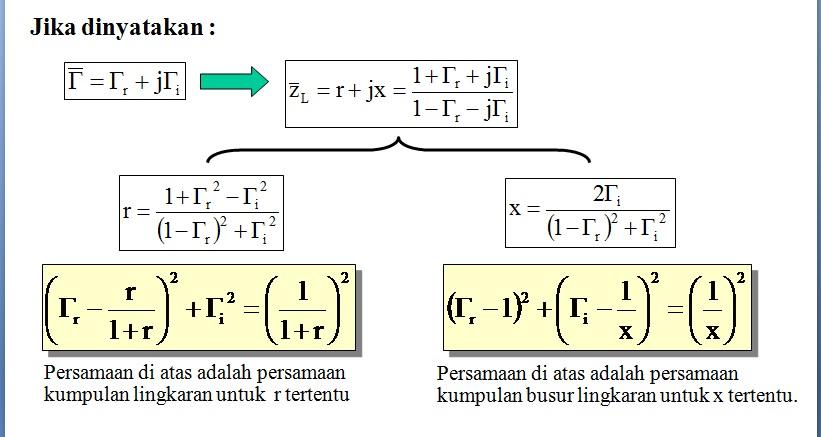 Matching impedance smith chart sedangkan titik titik pada smith chart digambarkan sebagai impedansi relatif terhadap impedansi karakteristik saluran z0 sehingga ccuart Choice Image