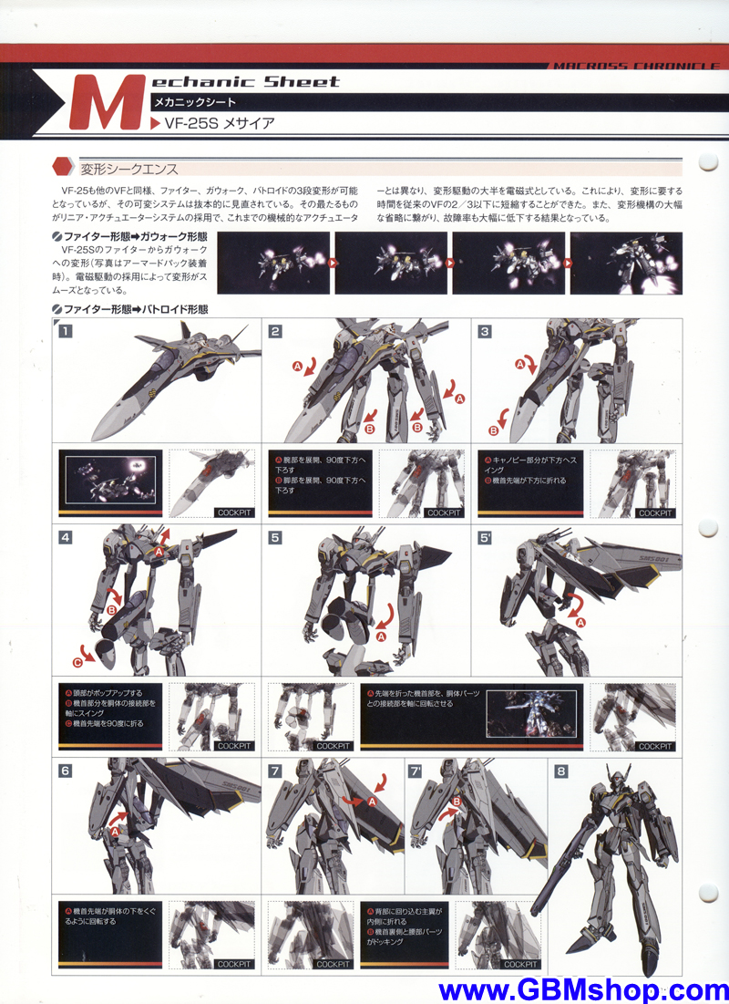 Macross Frontier VF-25S Messiah Mechanic & Concept Macross Chronicle