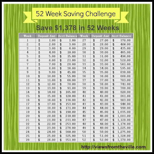 52 Week Savings Challenge Chart