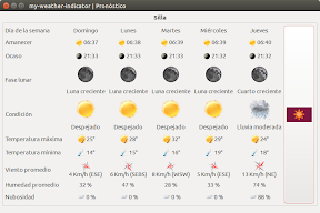 my-weather-indicator | Pronóstico_199.png
