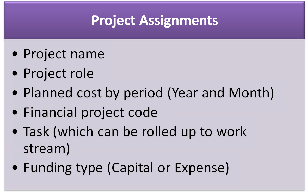the practical project manager how to manage a project budget step 5 provide a periodic performance report including estimate to complete etc