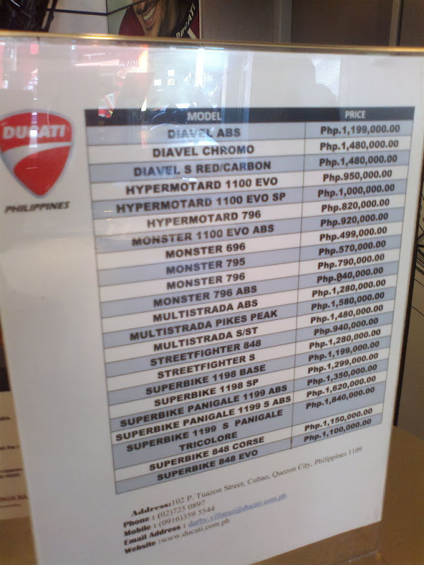 Ducati Manila Motorcycle Prices As Of December 2012 Posted Pictures Zoom In To Be Able Read The