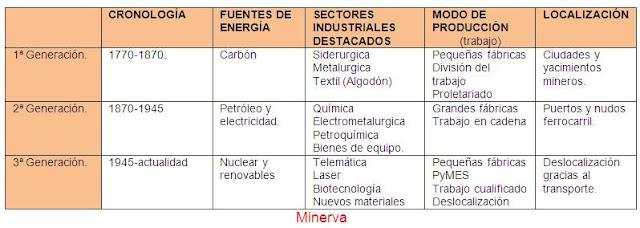 external image Paisajes+industriales.jpg