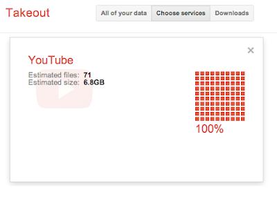 YouTube Takeout