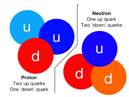 Proton%252520and%252520Neutron.jpg
