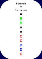 Fórmula y Estructura de la Décima Espinela