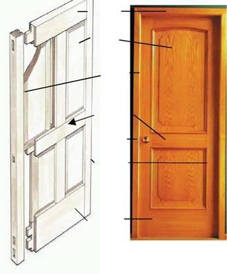 Puertas de madera informacion completa for Como hacer una puerta de madera para exterior