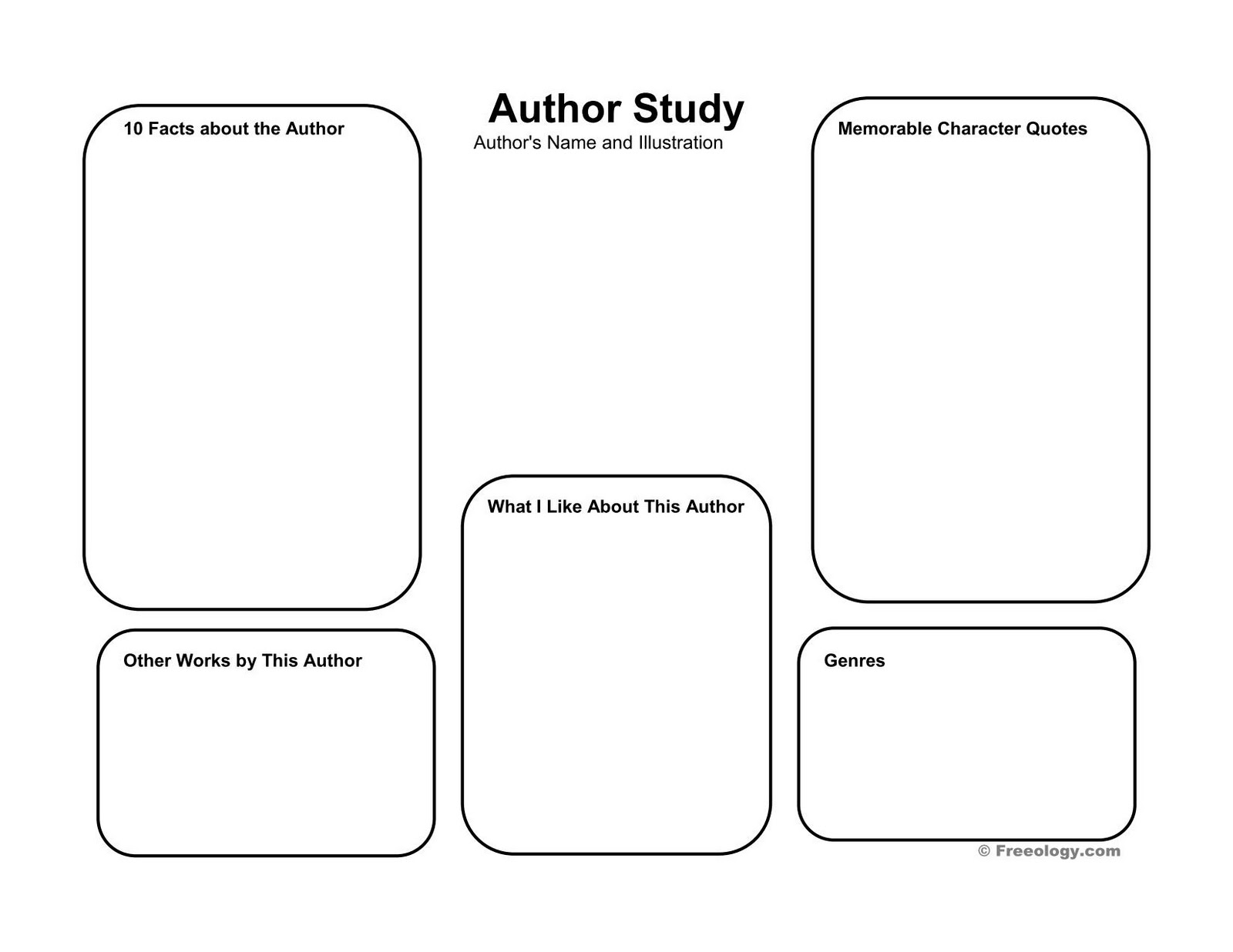 Author Study Worksheet (It focuses on the author's work)