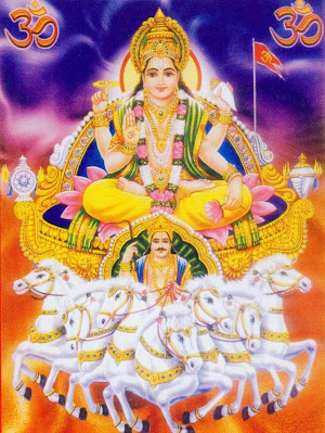 Aditya Hridayam Stotra Surya Mantra