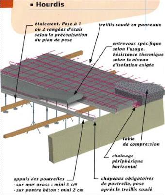 la maison de la pl nitude du bonheur mars 2011. Black Bedroom Furniture Sets. Home Design Ideas