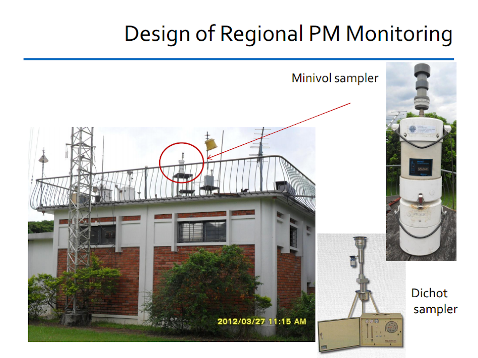 Regional PM Monitoring: Dichot and Minivol samplers