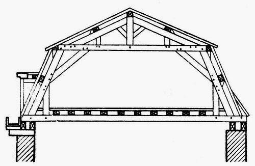 двухскатная стропильная крыша