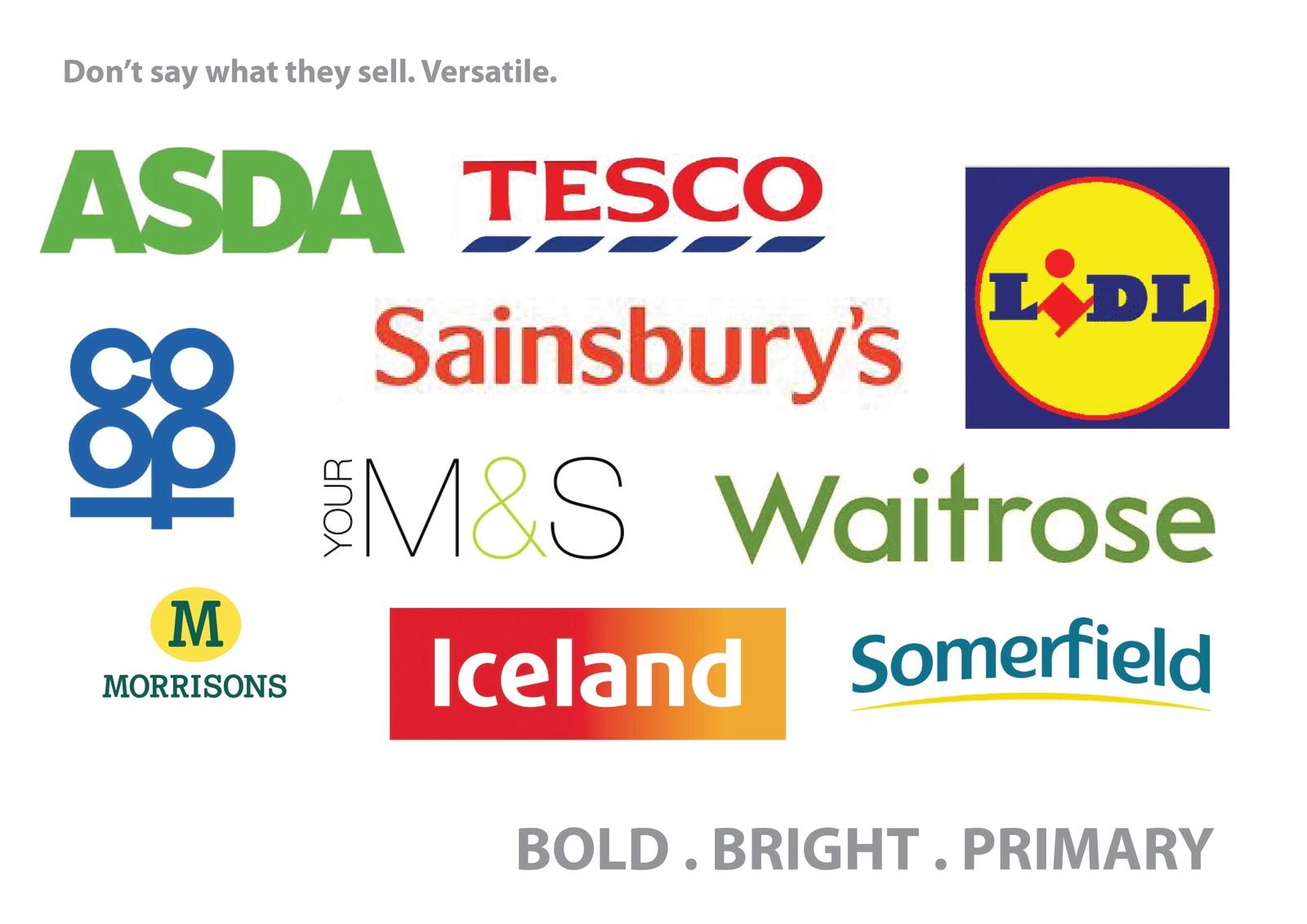 "localmarkets vs supermarkets: Design Development: What\'s so ""Super ..."