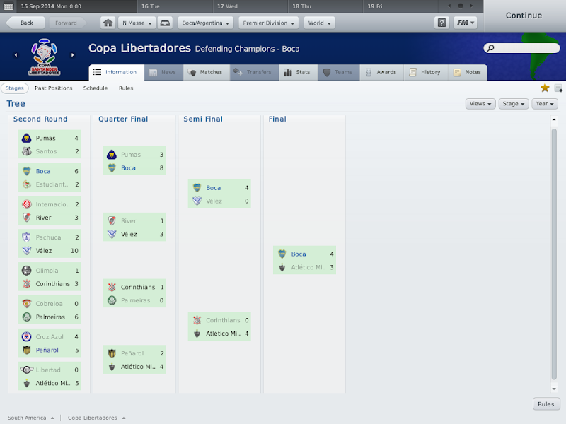 I Feel Very Machiavellian Right Now Copa%252520Libertadores%252520%252528Information_%252520Stages%252529-16