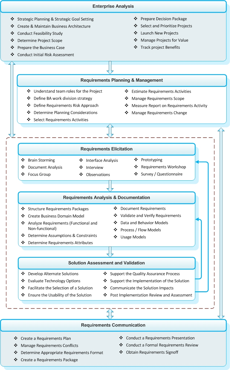 Analysis Report Format Simple Isaac Krajmalnik Ikrajmalnik On Pinterest