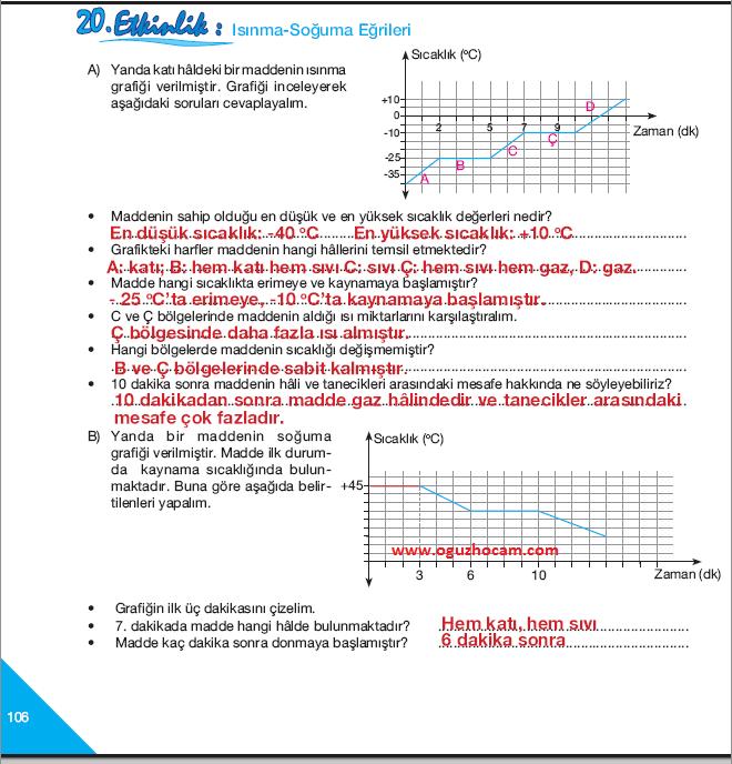 sayfa+106+-+20.+etkinlik.png (660×688)