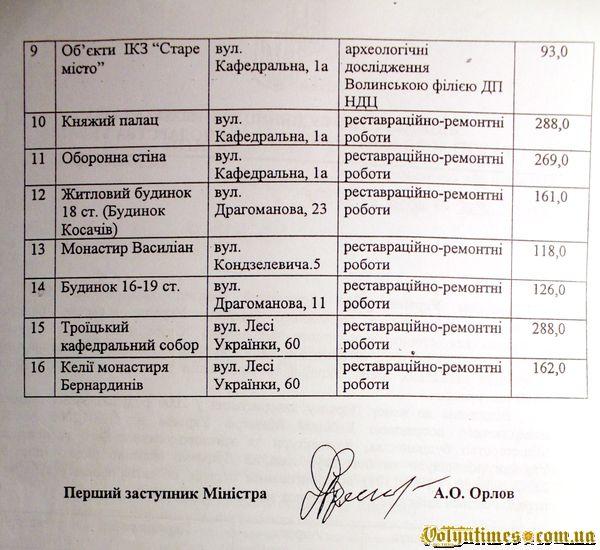 Витяг з листа Міністерства будівництва, архітектури та житлово-комунального господарства від 26.12.06
