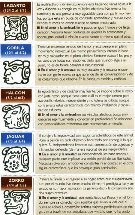 horospoco maya: