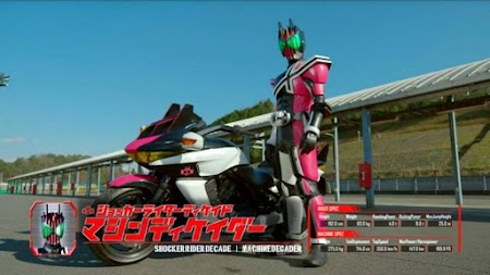 Shocker Rider Decade