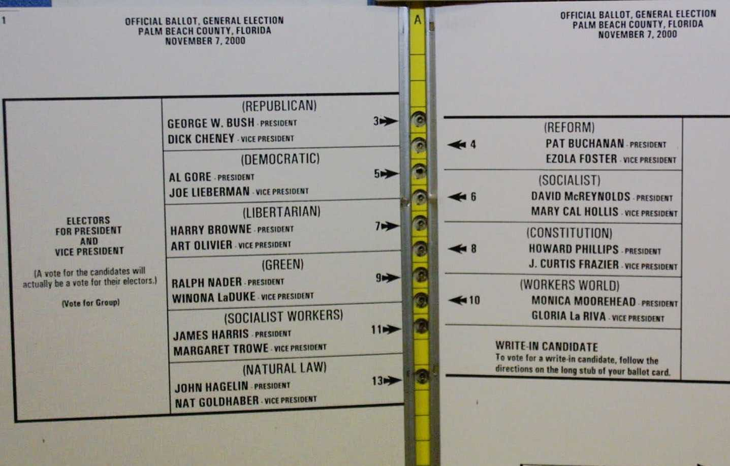 civic design why is it so hard to produce a usable well designed ballot