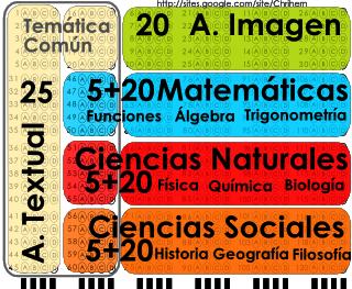 Diagramación examen Universidad nacional de Colombia