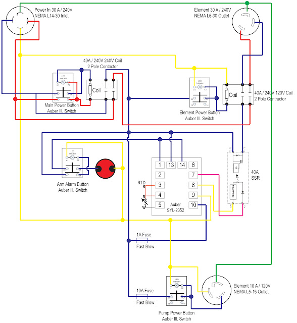 planning the brichaus e brewery build home brew forums for the wiring diagram i could use a little help here i m thinking something along the lines of voltin s setup