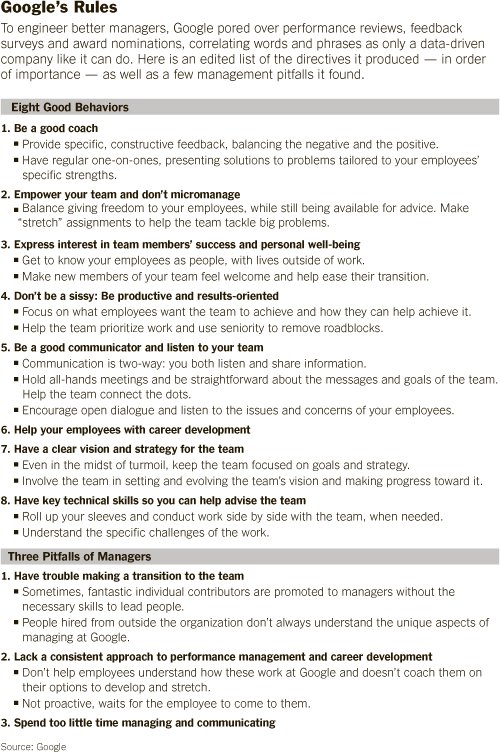 manage people performance 3 essay People and performance: the best of peter drucker on management [peter f   what is the relationship between management and the society and culture it  seeks to  see all 3 customer reviews  this book is better than ignoring peter  drucker's writing, however it is no substitute for drucker's books, essays and  articles.