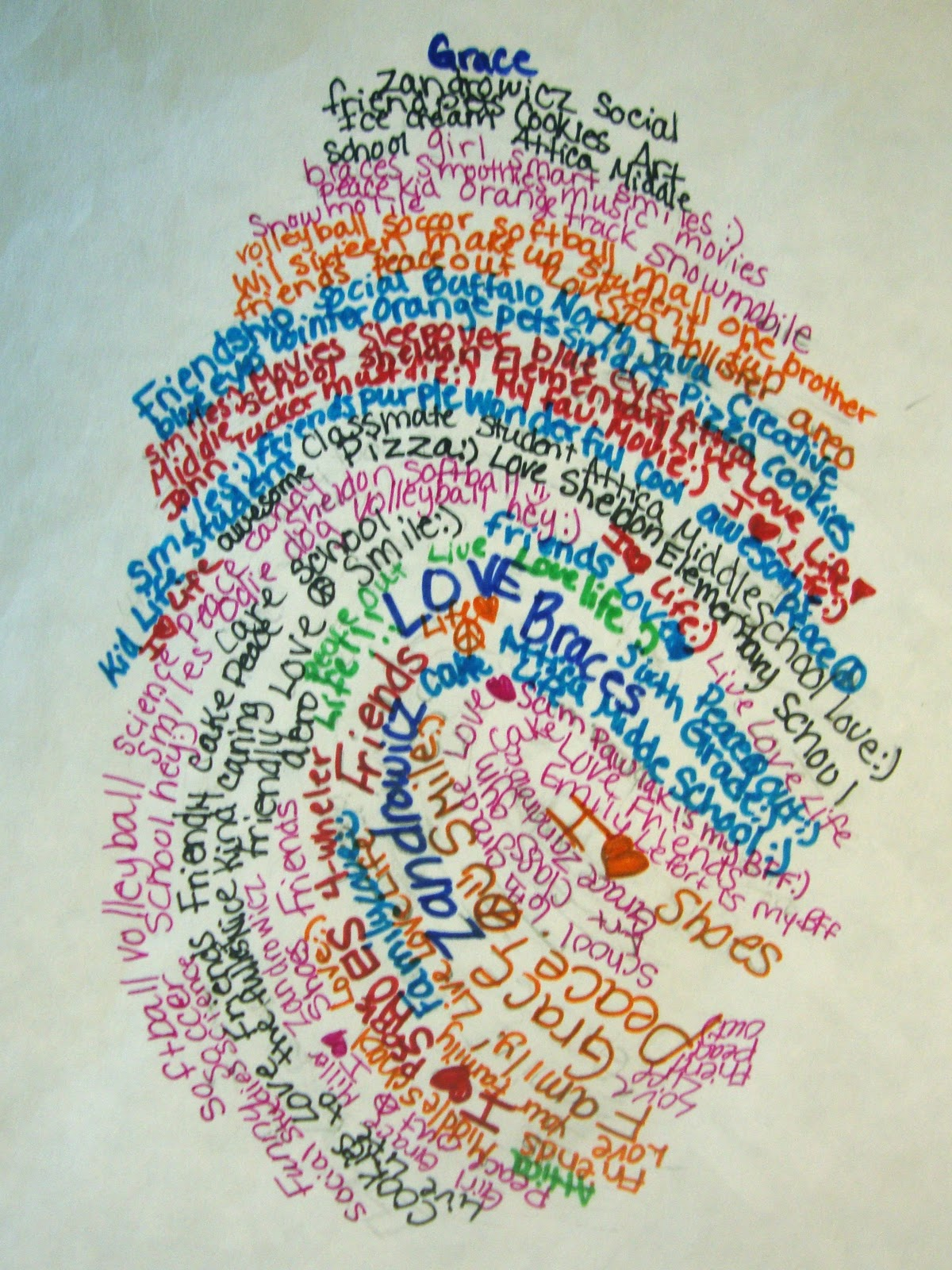 Art. Paper. Scissors. Glue!: Micrographic Thumbprints Creative Family Tree Ideas For Project