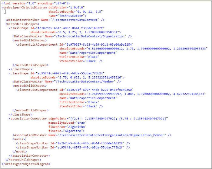 Technoscatter.dbml.layout