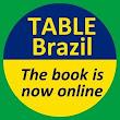 TABLE B