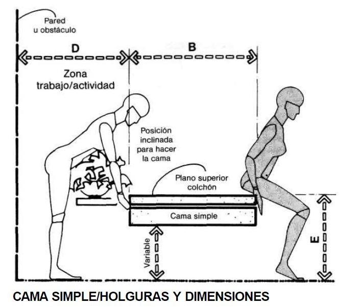 Muebles domoticos medidas antropometricas para dise ar for Antropometria de la vivienda