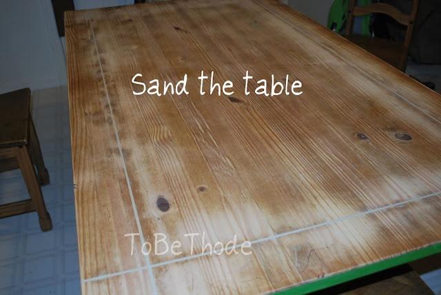 tobethode table