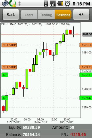 Xau usd trading strategy