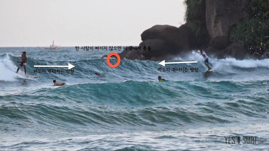 서핑에티켓