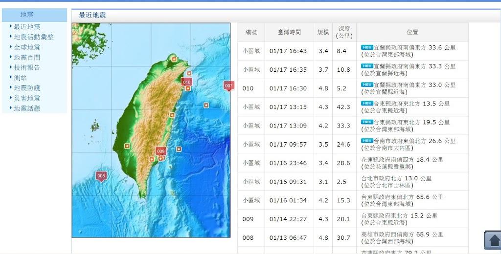 photo earthquake%25202