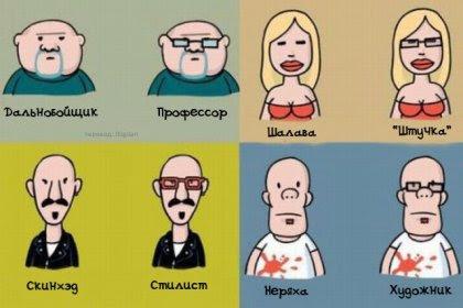 Переваги і недоліки окулярів