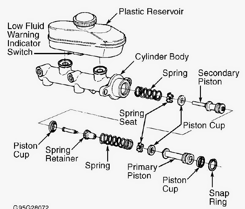 Brake Master Cylinder Differences Explained With Pictures And Math on ford ranger brake line diagram