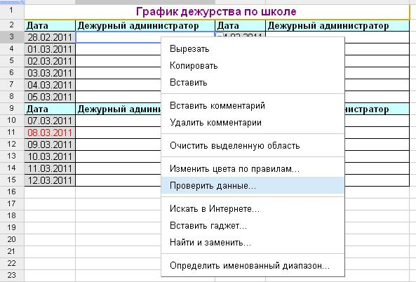 HTML -таблицы