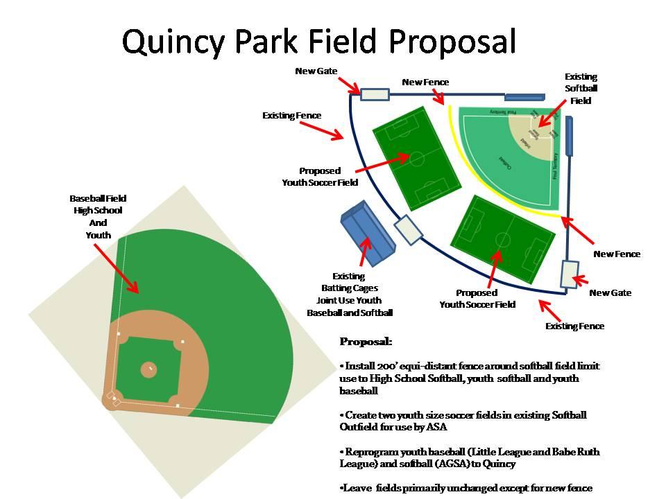 field proposal