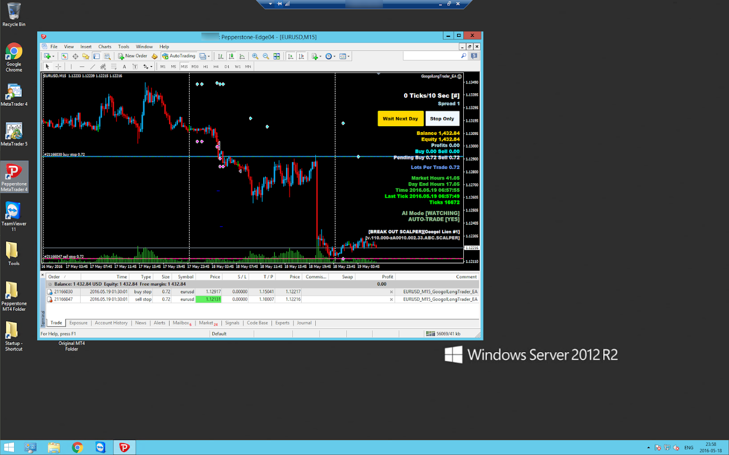Forex scalping forex factory