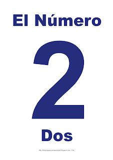 Lámina para imprimir el número dos en color Azul