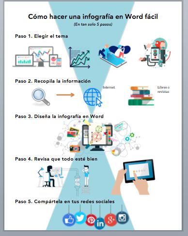 cómo hacer una infografía en Word