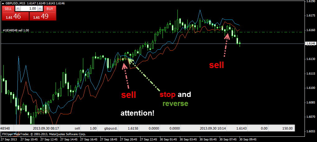 Trading by the Rules