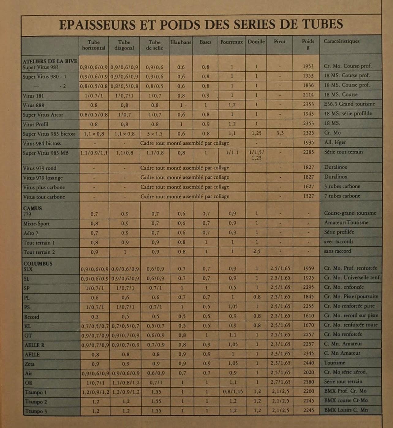 """CADRE course fin 40 début '50 """"tubes 808  professionnel """"  Tubes%2520a"""