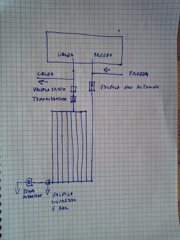 Impianto a circolazione naturale con svuotamento pannello for Schema impianto solare termico fai da te