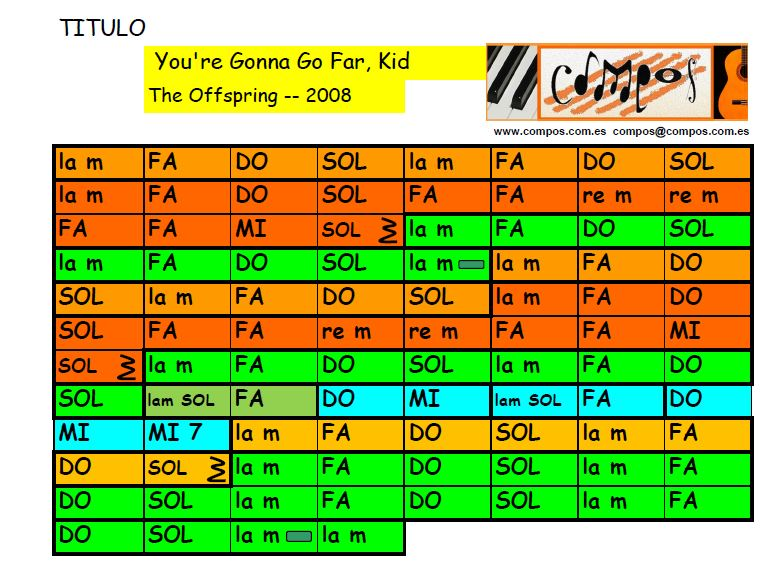 https://lh6.googleusercontent.com/-BAhfwRWskAY/UrQdXldAiHI/AAAAAAAAGeE/N7MQOkuJujI/w978-h709-no/The+Offspring+-+You%2527re+Gonna+Go+Far%252C+Kid+-+2008.JPG
