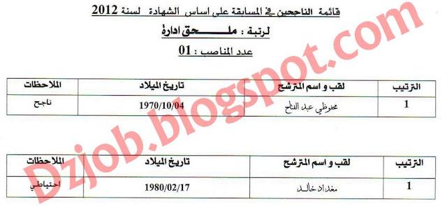 القائمة الاسمية للناجحين في مسابقة توظيف اداريين بجامعة الجلفة 2012 77.jpg