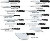"What engage cooking: ""Different Kitchen Tools and Equipments"""