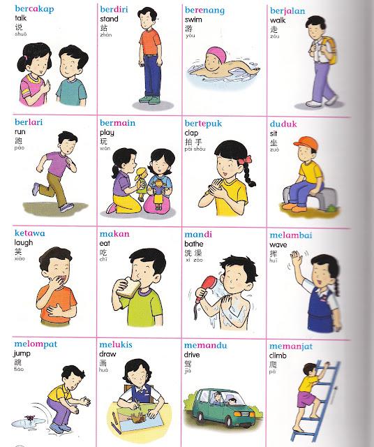 Image Result For Kata Motivasi Kerja Keras Bahasa Jawa